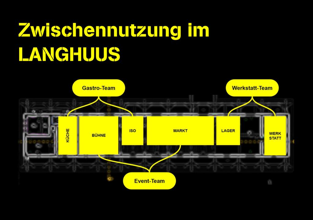 zwischennutzung-im-langhuus-flyer-front